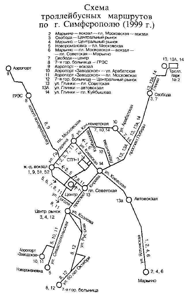 Маршрутные такси симферополя схемы
